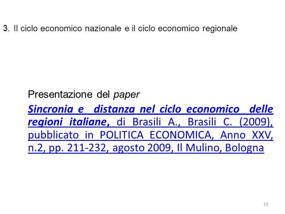 3. Il ciclo economico nazionale e il ciclo economico regionale Presentazione del paper Sincronia e distanza nel ciclo economico delle regioni italiane