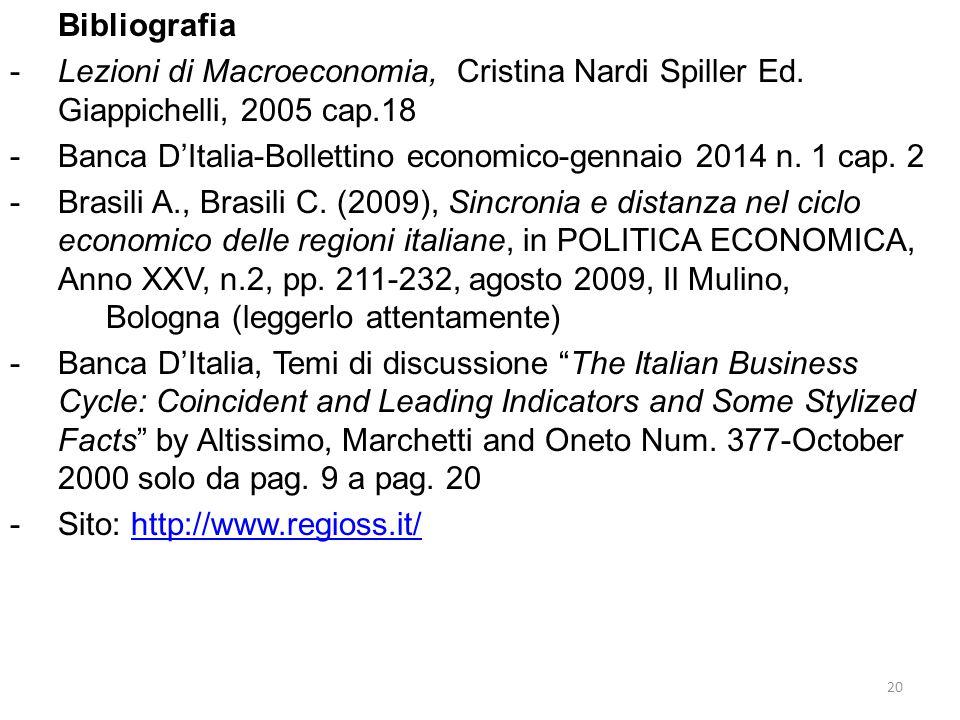 Bibliografia -Lezioni di Macroeconomia, Cristina Nardi Spiller Ed. Giappichelli, 2005 cap.18 -Banca D'Italia-Bollettino economico-gennaio 2014 n. 1 ca