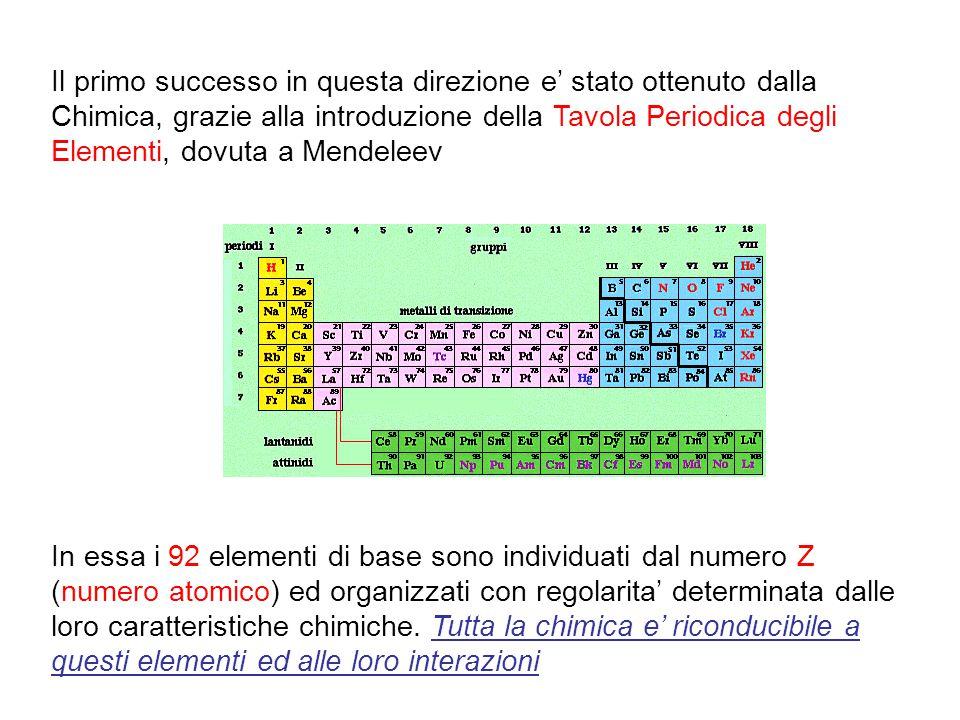 Il primo successo in questa direzione e' stato ottenuto dalla Chimica, grazie alla introduzione della Tavola Periodica degli Elementi, dovuta a Mendel