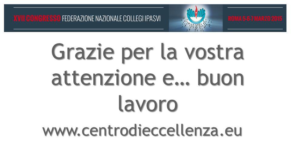 Grazie per la vostra attenzione e… buon lavoro www.centrodieccellenza.eu