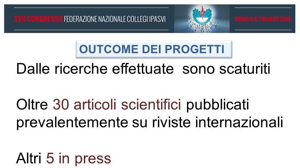 Dalle ricerche effettuate sono scaturiti Oltre 30 articoli scientifici pubblicati prevalentemente su riviste internazionali Altri 5 in press OUTCOME DEI PROGETTI