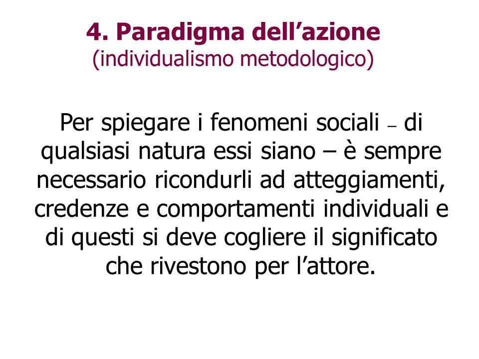 L'immaginazione sociologica Lettura di riferimento: Mills, C.W.