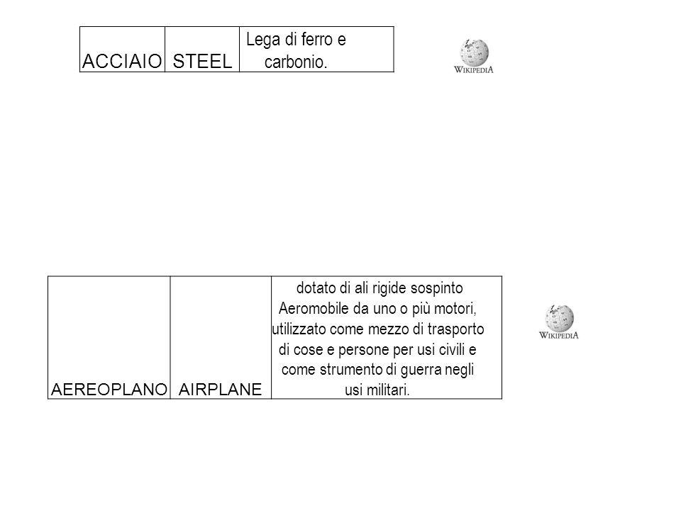 ACCIAIOSTEEL Lega di ferro e carbonio.