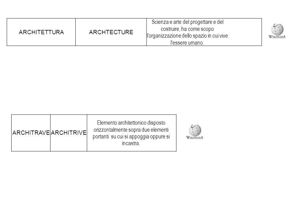 ARCHITETTURAARCHTECTURE Scienza e arte del progettare e del costruire, ha come scopo l organizzazione dello spazio in cui vive l essere umano.
