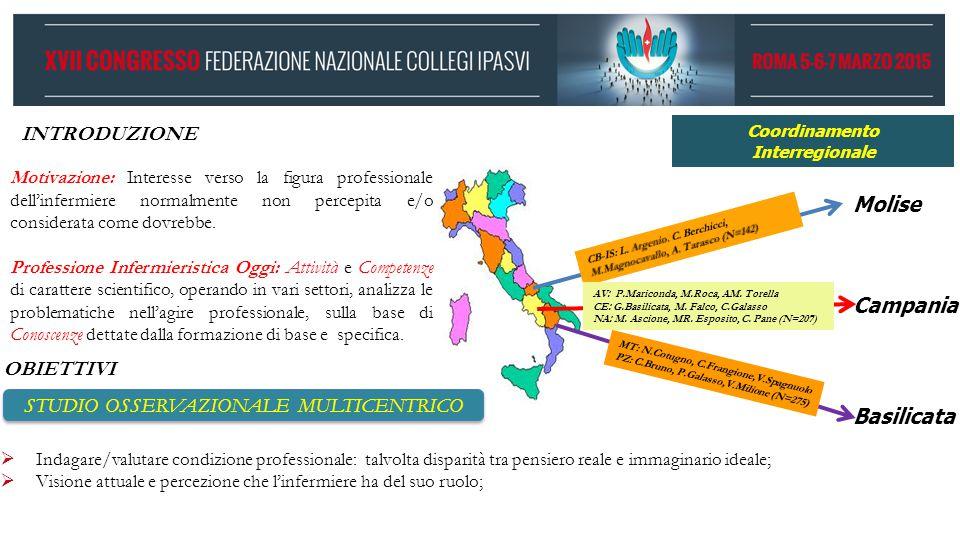 Coordinamento Interregionale Molise AV: P.Mariconda, M.Roca, AM. Torella CE: G.Basilicata, M. Falco, C.Galasso NA: M. Ascione, MR. Esposito, C. Pane (