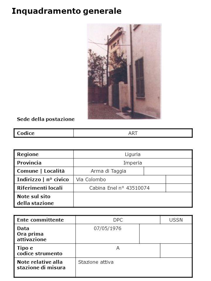 Sede della postazione CodiceART Ente committenteDPCUSSN Data Ora prima attivazione 07/05/1976 Tipo e codice strumento A Note relative alla stazione di