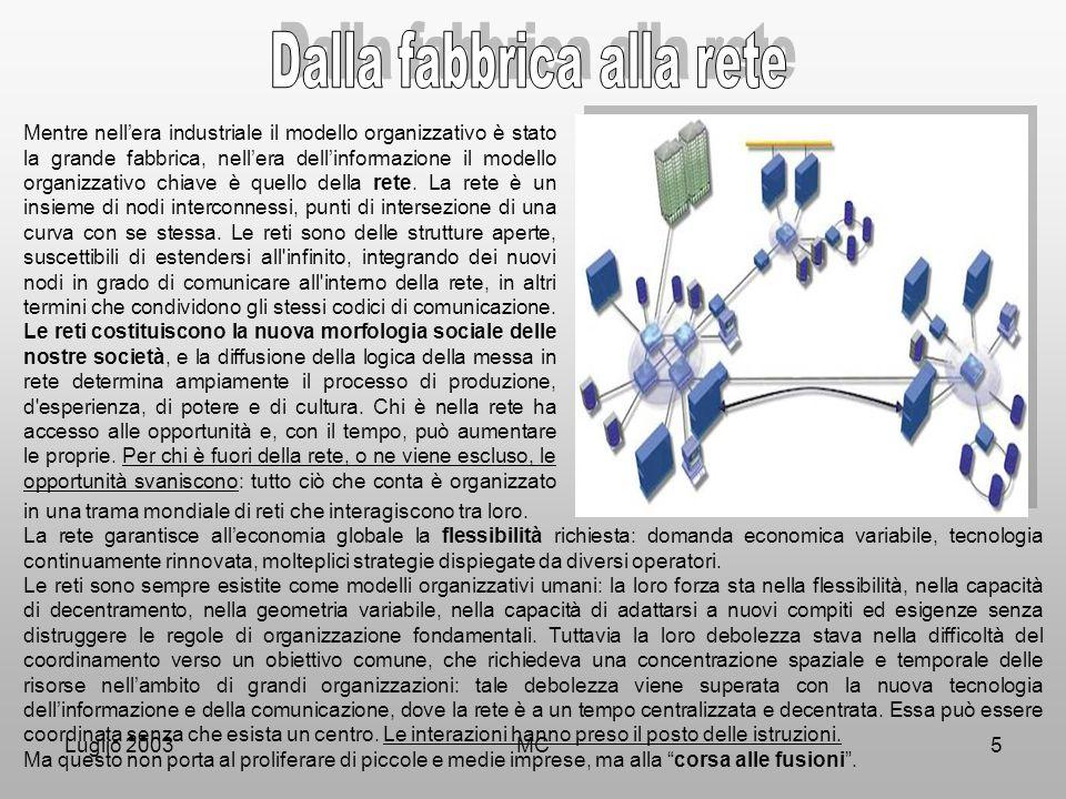 Luglio 2003MC5 Mentre nell'era industriale il modello organizzativo è stato la grande fabbrica, nell'era dell'informazione il modello organizzativo chiave è quello della rete.