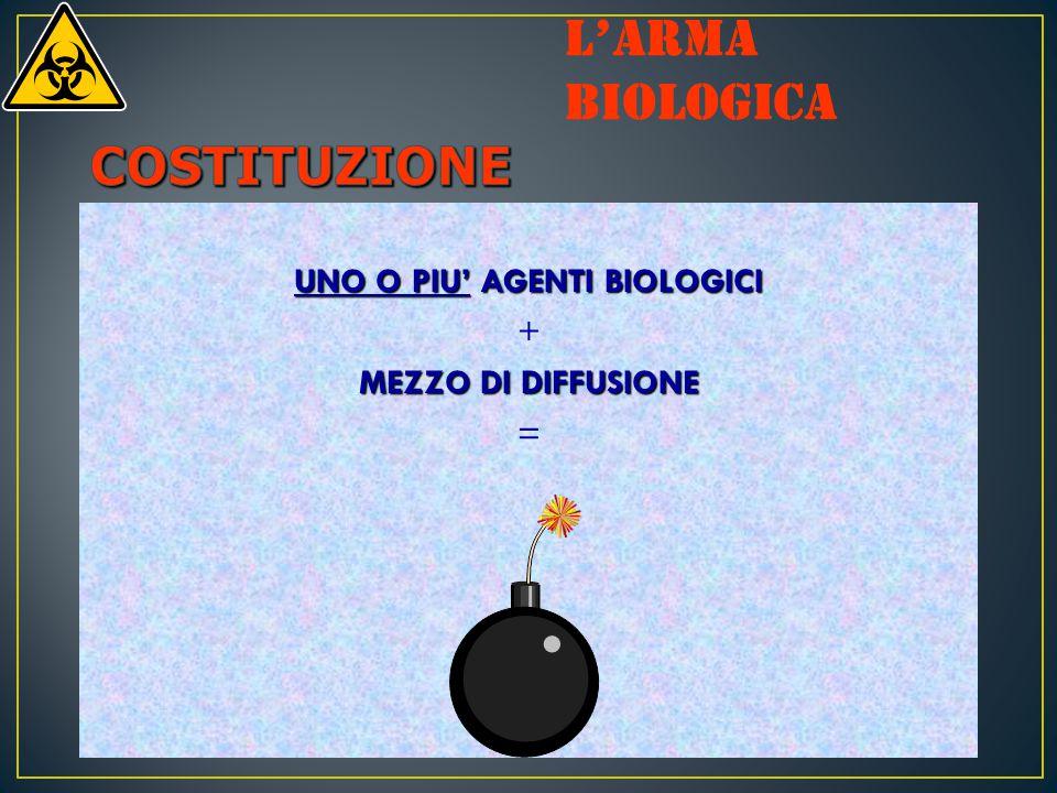 AGGRESSIVI BIOLOGICI Microrganismi Funghi Batteri Rickettsie Virus Tossine Animali Vegetali Microrganismi L'arma biologica