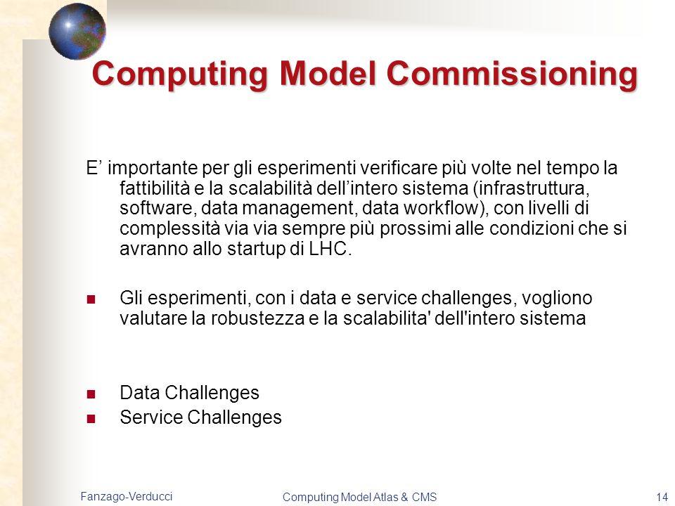 Fanzago-Verducci Computing Model Atlas & CMS14 Computing Model Commissioning E' importante per gli esperimenti verificare più volte nel tempo la fatti
