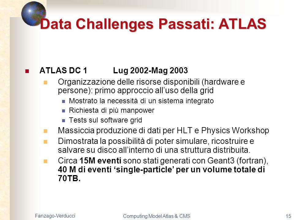 Fanzago-Verducci Computing Model Atlas & CMS15 Data Challenges Passati: ATLAS ATLAS DC 1Lug 2002-Mag 2003 Organizzazione delle risorse disponibili (ha