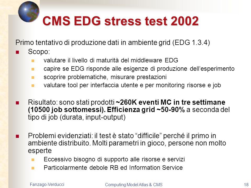 Fanzago-Verducci Computing Model Atlas & CMS18 CMS EDG stress test 2002 Primo tentativo di produzione dati in ambiente grid (EDG 1.3.4) Scopo: valutar