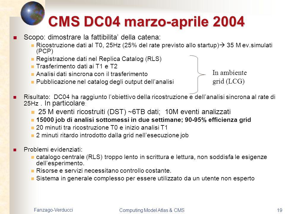 Fanzago-Verducci Computing Model Atlas & CMS19 CMS DC04 marzo-aprile 2004 Scopo: dimostrare la fattibilita' della catena: Ricostruzione dati al T0, 25