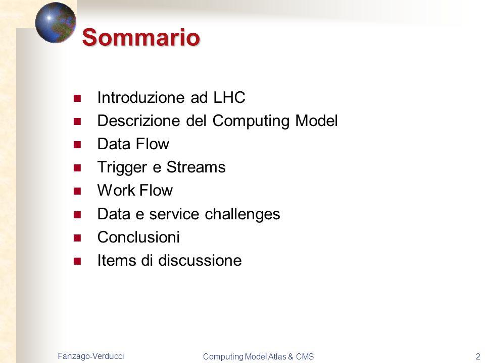 Fanzago-Verducci Computing Model Atlas & CMS23 Attività prevista nei centri italiani (ATLAS)  Ricostruzione:  Muon Detector (LE, NA, PV), Calorimetri (MI, PI), Pixel Detector (MI)  Calibrazioni/allineamento/detector data:  MDT (LNF, RM1-3), RPC (LE, NA, RM2), Calorimetri (MI, PI), Pixel Detector (MI)  Cond.