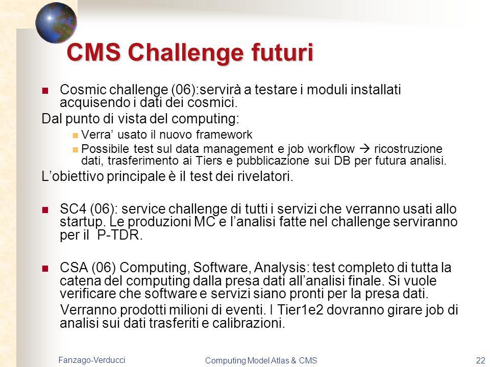 Fanzago-Verducci Computing Model Atlas & CMS22 CMS Challenge futuri Cosmic challenge (06):servirà a testare i moduli installati acquisendo i dati dei