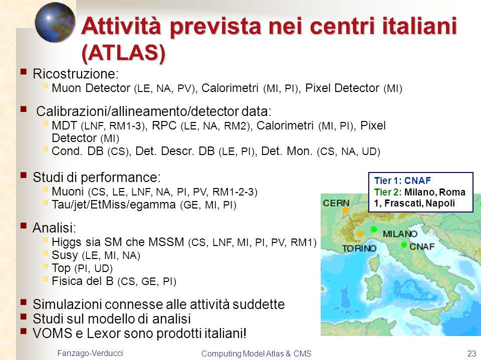 Fanzago-Verducci Computing Model Atlas & CMS23 Attività prevista nei centri italiani (ATLAS)  Ricostruzione:  Muon Detector (LE, NA, PV), Calorimetr