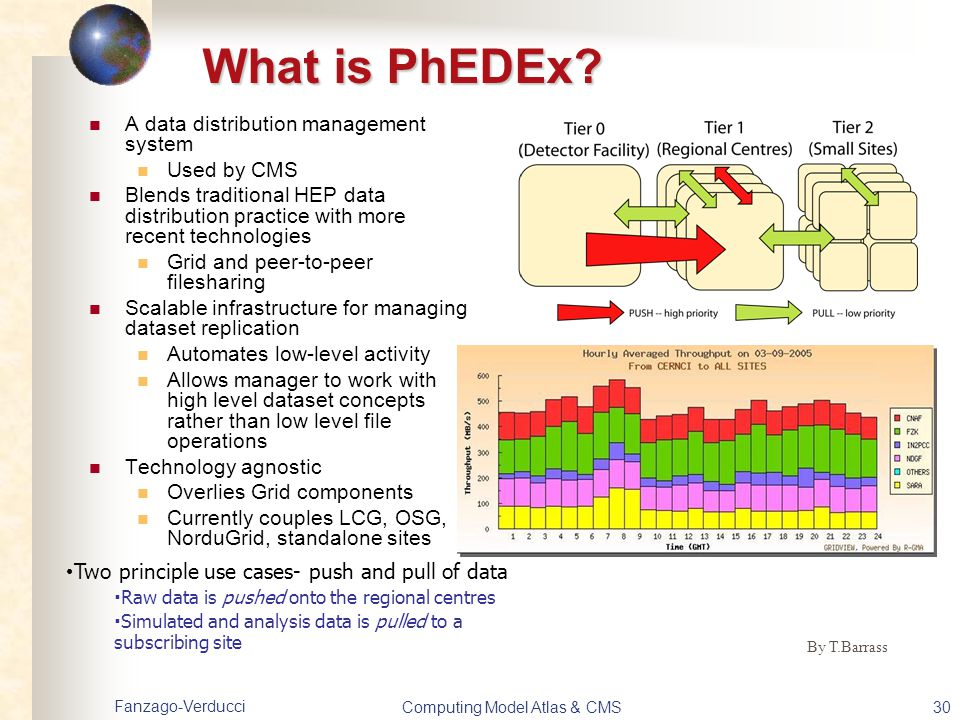 Fanzago-Verducci Computing Model Atlas & CMS30 What is PhEDEx? A data distribution management system Used by CMS Blends traditional HEP data distribut