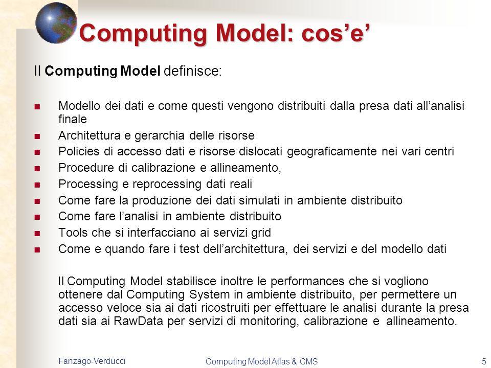 Fanzago-Verducci Computing Model Atlas & CMS5 Computing Model: cos'e' Il Computing Model definisce: Modello dei dati e come questi vengono distribuiti