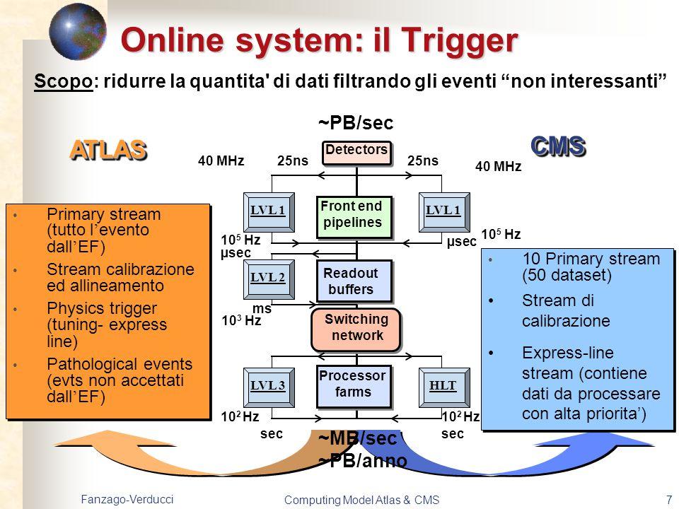 """Fanzago-Verducci Computing Model Atlas & CMS7 Online system: il Trigger Scopo: ridurre la quantita' di dati filtrando gli eventi """"non interessanti"""" 25"""