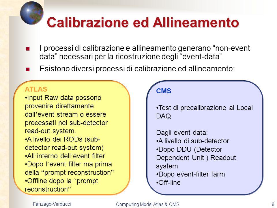 Fanzago-Verducci Computing Model Atlas & CMS19 CMS DC04 marzo-aprile 2004 Scopo: dimostrare la fattibilita' della catena: Ricostruzione dati al T0, 25Hz (25% del rate previsto allo startup)  35 M ev.simulati (PCP) Registrazione dati nel Replica Catalog (RLS) Trasferimento dati ai T1 e T2 Analisi dati sincrona con il trasferimento Pubblicazione nel catalog degli output dell'analisi Risultato: DC04 ha raggiunto l'obiettivo della ricostruzione e dell'analisi sincrona al rate di 25Hz.