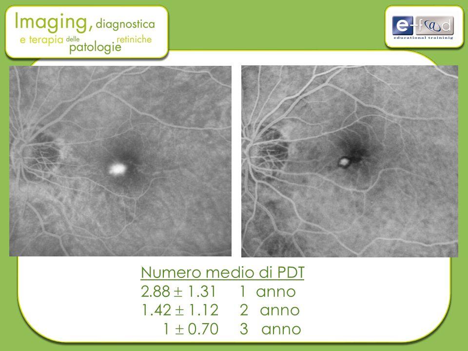 La PDT con verteporfina è attualmente l unico trattamento approvato per CNV subfoveali che abbia mostrato la stabilizzazione della visione rispetto al placebo A 1 anno il 72% degli occhi trattati rispetto al 44% degli occhi trattati con placebo ha perso <8 lettere (significativo miglioramento visivo di 0,2 linee ad 1 anno) A 2 anni questo beneficio non è stato più rilevato (36% vs 51% ha perso 8 lettere) Più del 50% avevano leakage persistente ad 1 anno, il 13% perdita visiva di 3 o più linee ad 1 anno VIP Trial, Ophthalmol 2001 and 2003 BACKGROUND SU PDT