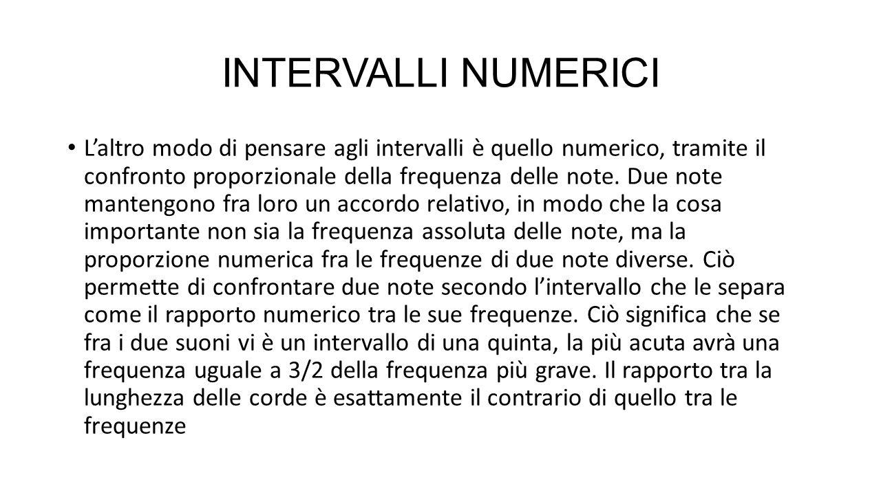 INTERVALLI NUMERICI L'altro modo di pensare agli intervalli è quello numerico, tramite il confronto proporzionale della frequenza delle note. Due note