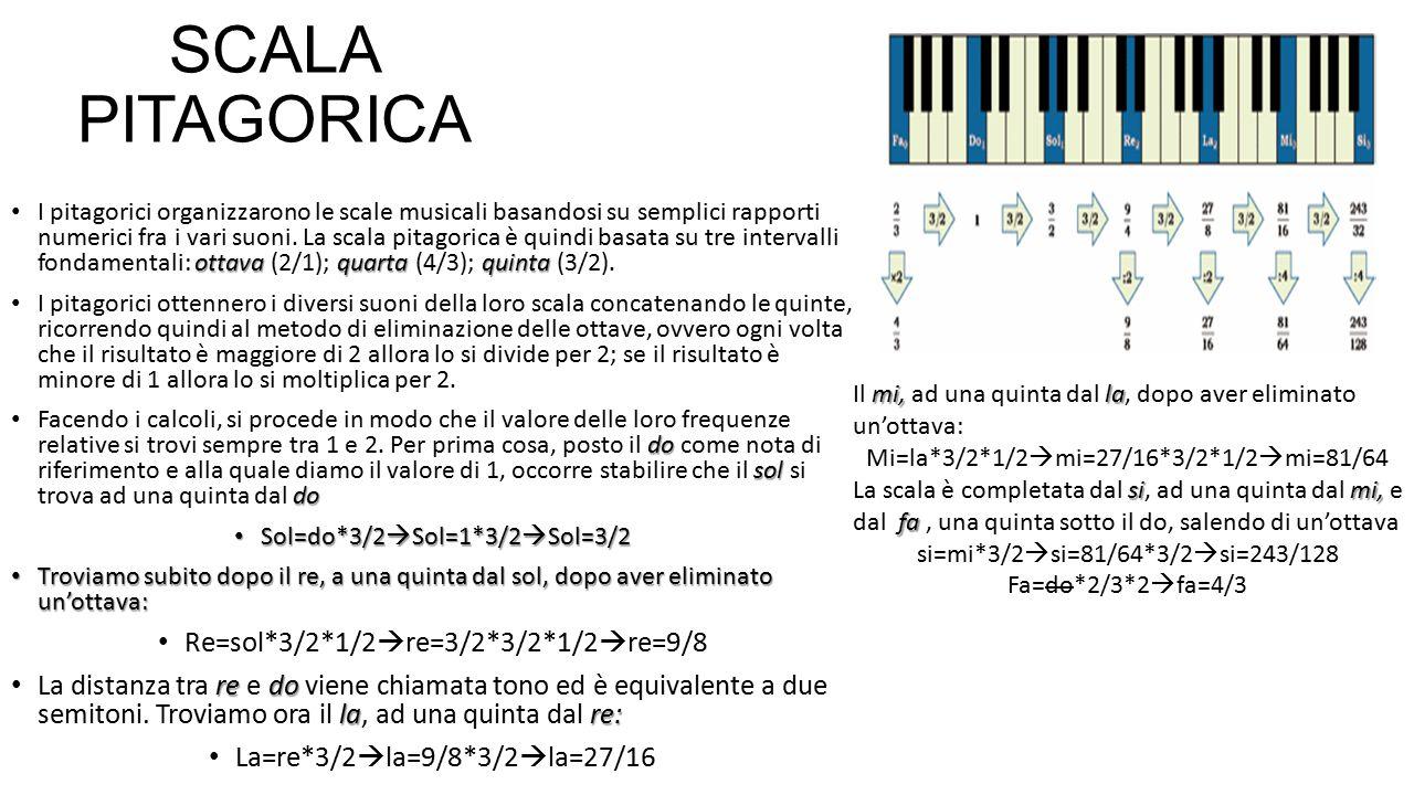 SCALA PITAGORICA ottava quarta quinta I pitagorici organizzarono le scale musicali basandosi su semplici rapporti numerici fra i vari suoni. La scala