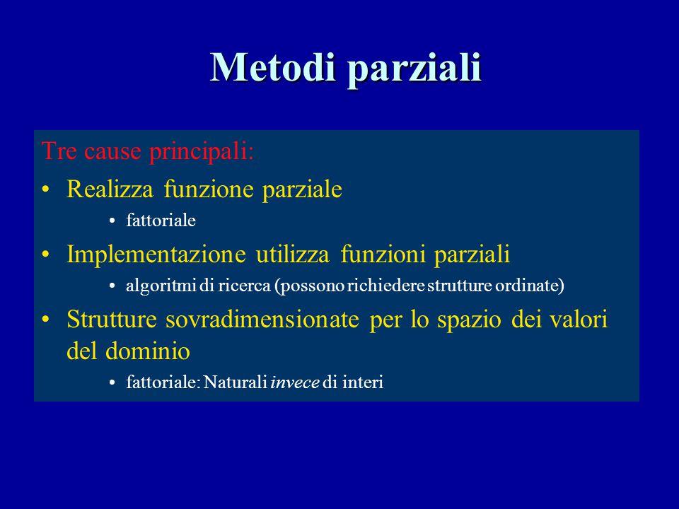 Metodi parziali Tre cause principali: Realizza funzione parziale fattoriale Implementazione utilizza funzioni parziali algoritmi di ricerca (possono r