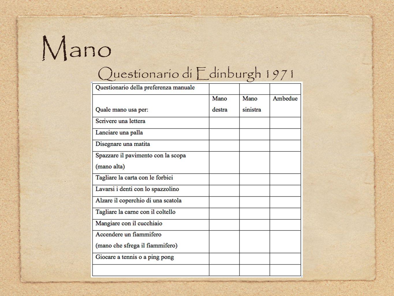 Mano Questionario di Edinburgh 1971