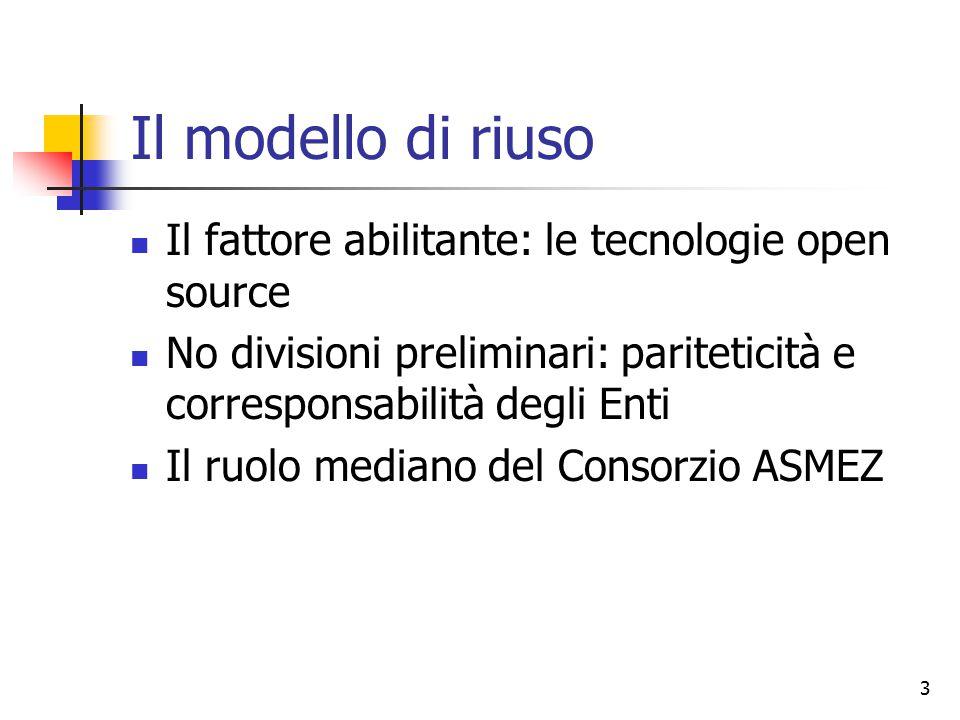 3 Il modello di riuso Il fattore abilitante: le tecnologie open source No divisioni preliminari: pariteticità e corresponsabilità degli Enti Il ruolo mediano del Consorzio ASMEZ