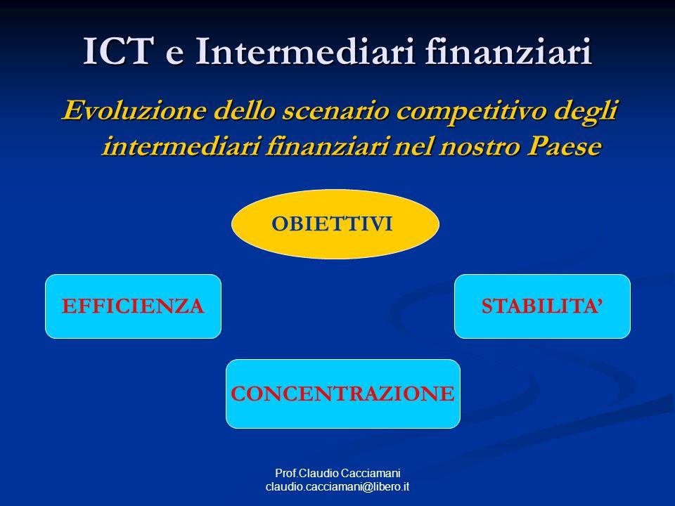 Prof.Claudio Cacciamani claudio.cacciamani@libero.it ICT e Intermediari finanziari Evoluzione dello scenario competitivo degli intermediari finanziari nel nostro Paese OBIETTIVI EFFICIENZASTABILITA' CONCENTRAZIONE