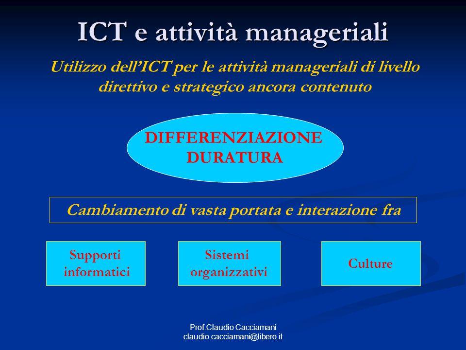 Prof.Claudio Cacciamani claudio.cacciamani@libero.it ICT e attività manageriali DIFFERENZIAZIONE DURATURA Supporti informatici Sistemi organizzativi Culture Cambiamento di vasta portata e interazione fra Utilizzo dell'ICT per le attività manageriali di livello direttivo e strategico ancora contenuto