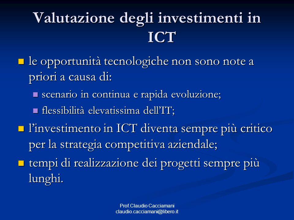 Prof.Claudio Cacciamani claudio.cacciamani@libero.it le opportunità tecnologiche non sono note a priori a causa di: le opportunità tecnologiche non sono note a priori a causa di: scenario in continua e rapida evoluzione; scenario in continua e rapida evoluzione; flessibilità elevatissima dell'IT; flessibilità elevatissima dell'IT; l'investimento in ICT diventa sempre più critico per la strategia competitiva aziendale; l'investimento in ICT diventa sempre più critico per la strategia competitiva aziendale; tempi di realizzazione dei progetti sempre più lunghi.