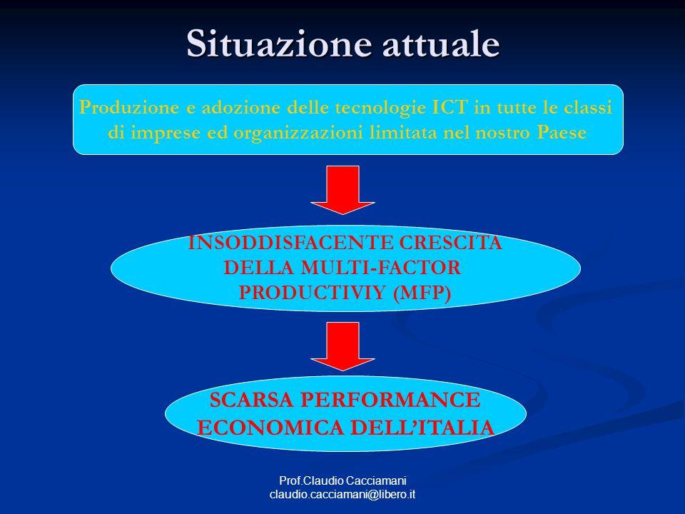 Prof.Claudio Cacciamani claudio.cacciamani@libero.it Situazione attuale Produzione e adozione delle tecnologie ICT in tutte le classi di imprese ed organizzazioni limitata nel nostro Paese INSODDISFACENTE CRESCITA DELLA MULTI-FACTOR PRODUCTIVIY (MFP) SCARSA PERFORMANCE ECONOMICA DELL'ITALIA