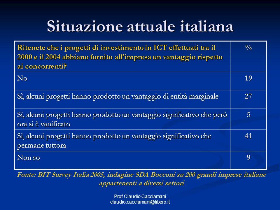 Prof.Claudio Cacciamani claudio.cacciamani@libero.it Situazione attuale italiana Ritenete che i progetti di investimento in ICT effettuati tra il 2000 e il 2004 abbiano fornito all'impresa un vantaggio rispetto ai concorrenti.