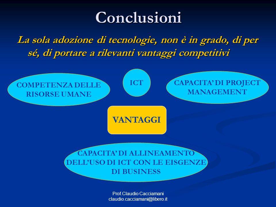 Prof.Claudio Cacciamani claudio.cacciamani@libero.itConclusioni La sola adozione di tecnologie, non è in grado, di per sé, di portare a rilevanti vantaggi competitivi VANTAGGI ICT COMPETENZA DELLE RISORSE UMANE CAPACITA' DI PROJECT MANAGEMENT CAPACITA' DI ALLINEAMENTO DELL'USO DI ICT CON LE EISGENZE DI BUSINESS