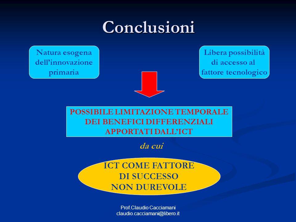 Prof.Claudio Cacciamani claudio.cacciamani@libero.it Conclusioni Natura esogena dell'innovazione primaria Libera possibilità di accesso al fattore tecnologico POSSIBILE LIMITAZIONE TEMPORALE DEI BENEFICI DIFFERENZIALI APPORTATI DALL'ICT ICT COME FATTORE DI SUCCESSO NON DUREVOLE da cui