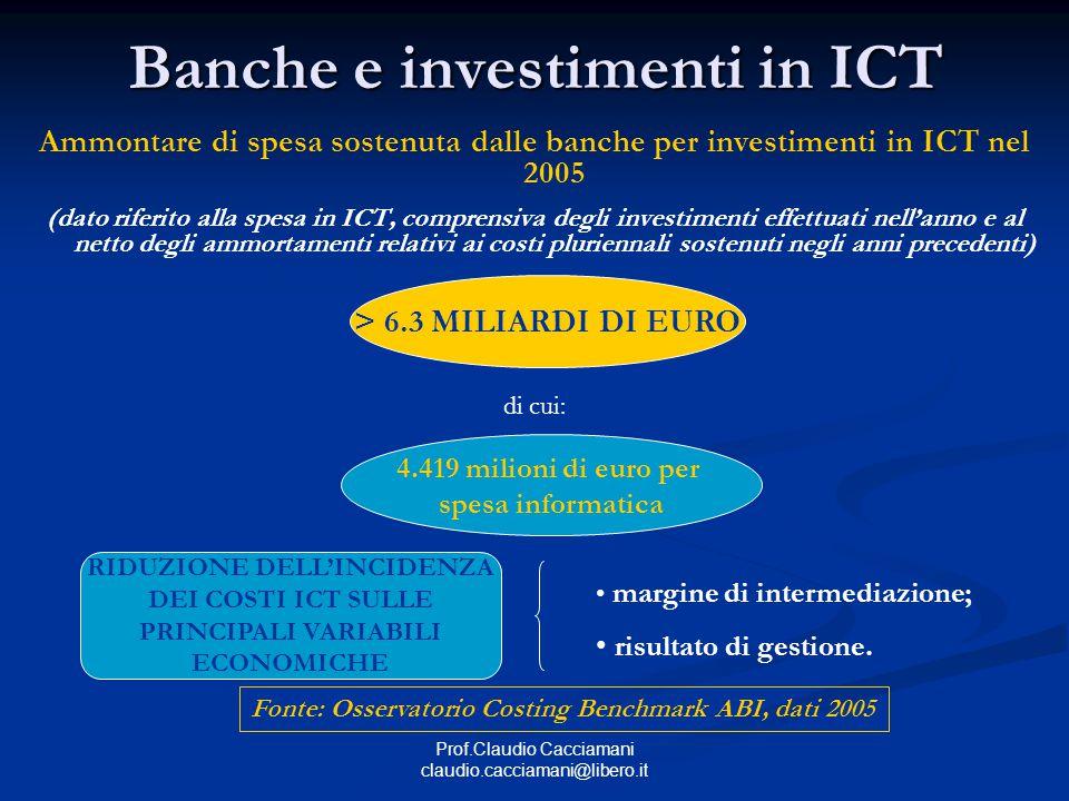 Prof.Claudio Cacciamani claudio.cacciamani@libero.it Banche e investimenti in ICT Ammontare di spesa sostenuta dalle banche per investimenti in ICT nel 2005 (dato riferito alla spesa in ICT, comprensiva degli investimenti effettuati nell'anno e al netto degli ammortamenti relativi ai costi pluriennali sostenuti negli anni precedenti) > 6.3 MILIARDI DI EURO Fonte: Osservatorio Costing Benchmark ABI, dati 2005 di cui: 4.419 milioni di euro per spesa informatica RIDUZIONE DELL'INCIDENZA DEI COSTI ICT SULLE PRINCIPALI VARIABILI ECONOMICHE margine di intermediazione; risultato di gestione.