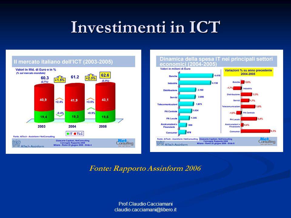 Prof.Claudio Cacciamani claudio.cacciamani@libero.it Investimenti in ICT Fonte: Rapporto Assinform 2006