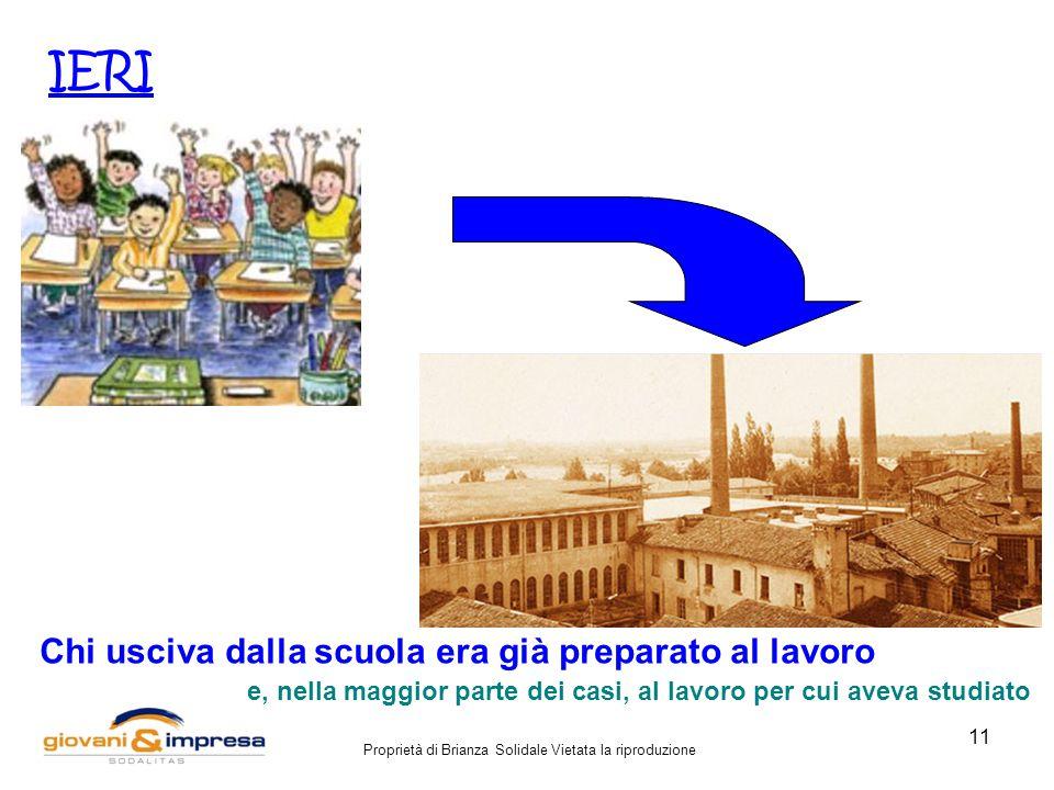 Proprietà di Brianza Solidale Vietata la riproduzione Mondo dell'istruzione Mondo del lavoro (ponte di raccordo studio-lavoro, pressoché senza soluzione di continuità) Università -------------- Superiori -------------- Medie -------------- Elementari Imprese.