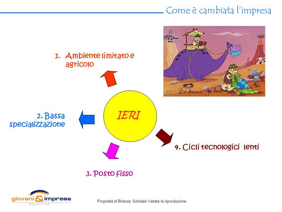 Proprietà di Brianza Solidale Vietata la riproduzione IERI 1.Ambiente limitato e agricolo 2.