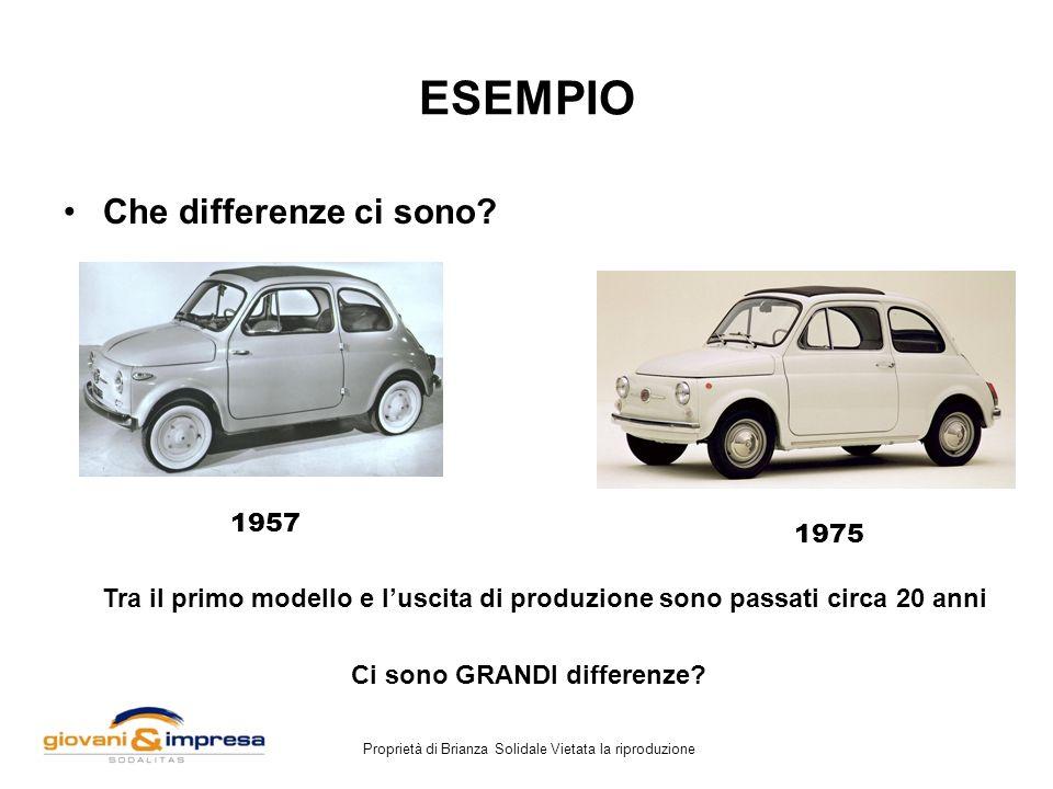 Proprietà di Brianza Solidale Vietata la riproduzione ESEMPIO Che differenze ci sono.