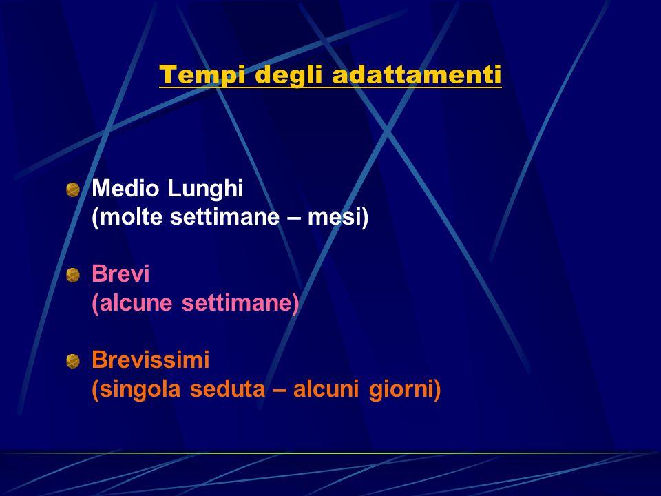 Tempi degli adattamenti Medio Lunghi (molte settimane – mesi) Brevi (alcune settimane) Brevissimi (singola seduta – alcuni giorni)