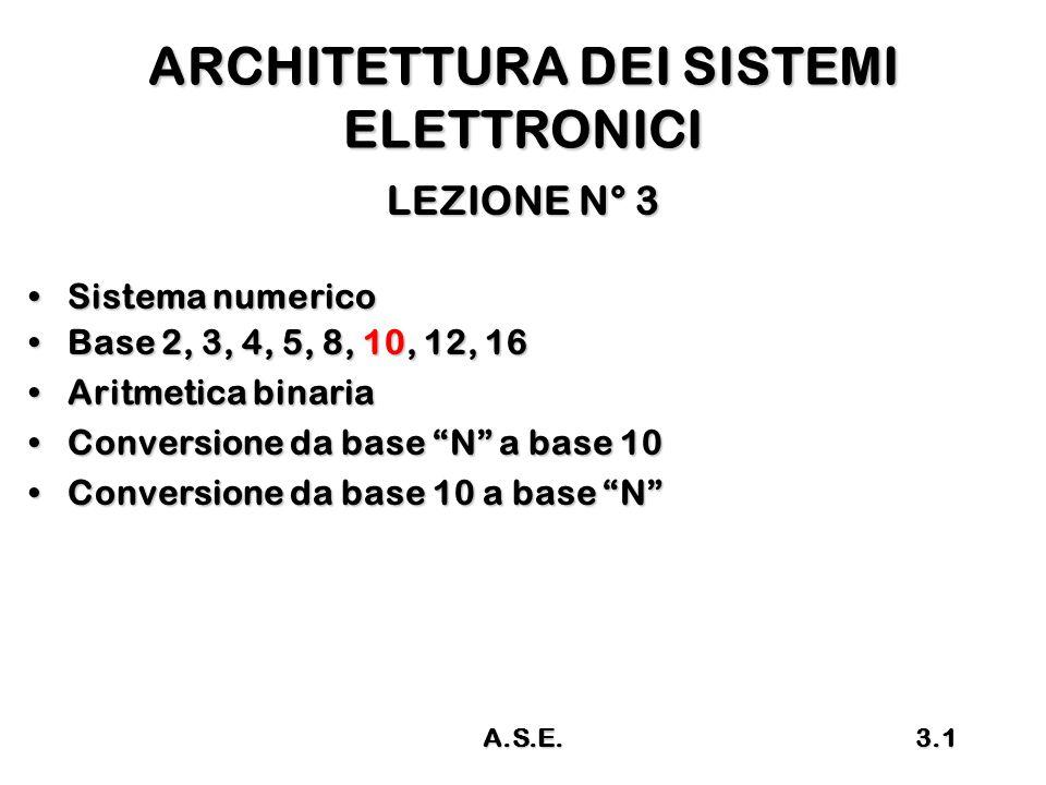 A.S.E.3.1 ARCHITETTURA DEI SISTEMI ELETTRONICI LEZIONE N° 3 Sistema numericoSistema numerico Base 2, 3, 4, 5, 8, 10, 12, 16Base 2, 3, 4, 5, 8, 10, 12, 16 Aritmetica binariaAritmetica binaria Conversione da base N a base 10Conversione da base N a base 10 Conversione da base 10 a base N Conversione da base 10 a base N