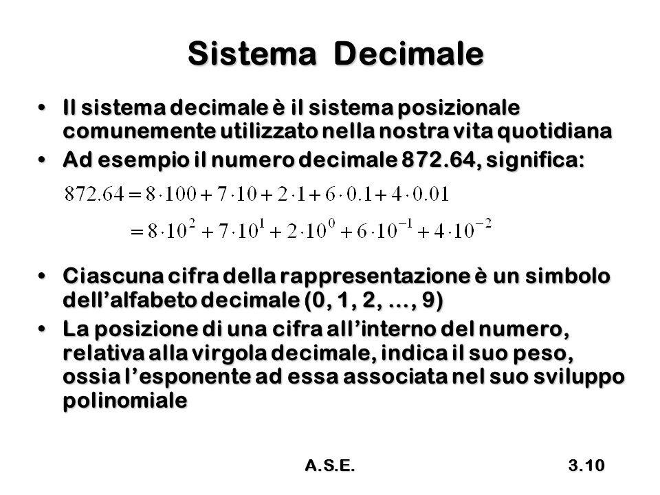 A.S.E.3.10 Sistema Decimale Il sistema decimale è il sistema posizionale comunemente utilizzato nella nostra vita quotidianaIl sistema decimale è il sistema posizionale comunemente utilizzato nella nostra vita quotidiana Ad esempio il numero decimale 872.64, significa:Ad esempio il numero decimale 872.64, significa: Ciascuna cifra della rappresentazione è un simbolo dell'alfabeto decimale (0, 1, 2, …, 9)Ciascuna cifra della rappresentazione è un simbolo dell'alfabeto decimale (0, 1, 2, …, 9) La posizione di una cifra all'interno del numero, relativa alla virgola decimale, indica il suo peso, ossia l'esponente ad essa associata nel suo sviluppo polinomialeLa posizione di una cifra all'interno del numero, relativa alla virgola decimale, indica il suo peso, ossia l'esponente ad essa associata nel suo sviluppo polinomiale