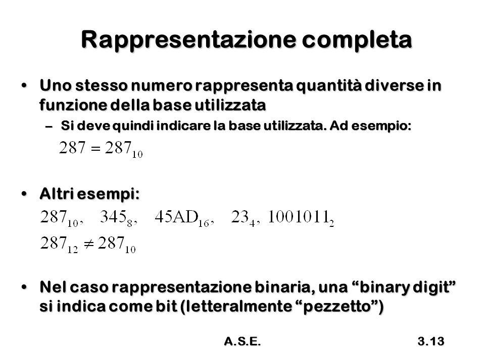Rappresentazione completa Uno stesso numero rappresenta quantità diverse in funzione della base utilizzataUno stesso numero rappresenta quantità diverse in funzione della base utilizzata –Si deve quindi indicare la base utilizzata.