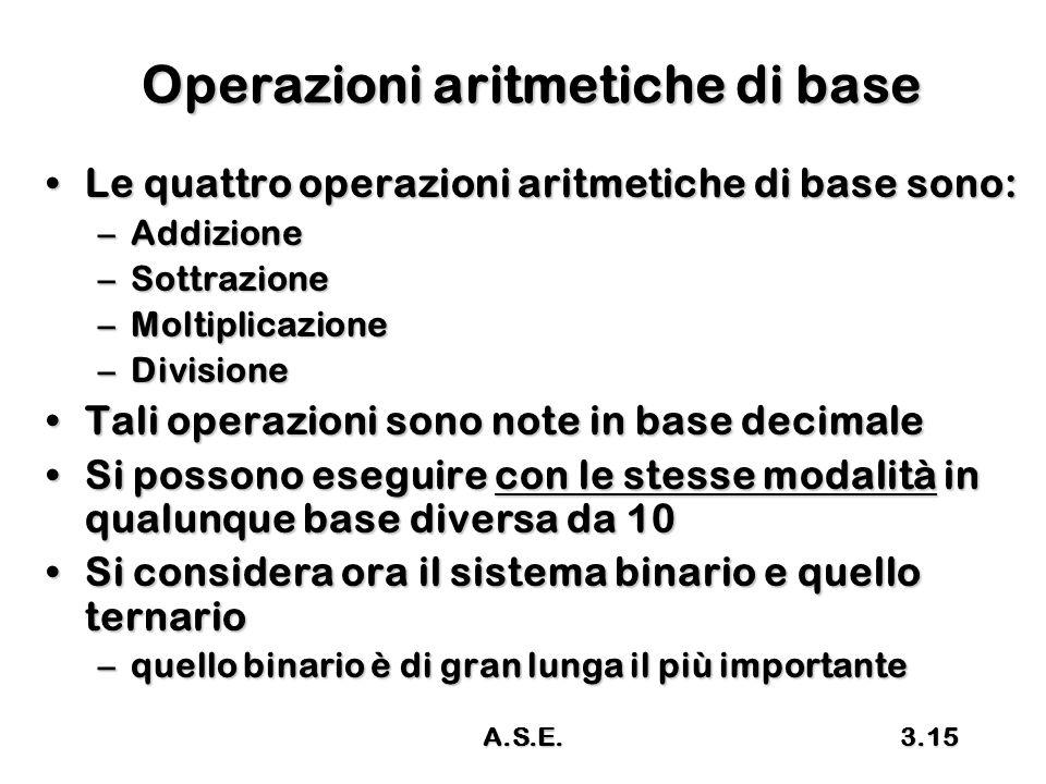 A.S.E.3.15 Operazioni aritmetiche di base Le quattro operazioni aritmetiche di base sono:Le quattro operazioni aritmetiche di base sono: –Addizione –S