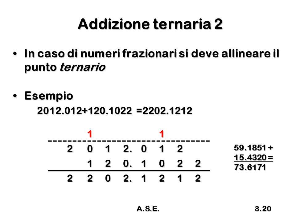 A.S.E.3.20 Addizione ternaria 2 In caso di numeri frazionari si deve allineare il punto ternarioIn caso di numeri frazionari si deve allineare il punto ternario EsempioEsempio 2012.012+120.1022 =2202.1212 11 2012.012 120.1022 2202.1212 59.1851 + 15.4320 = 73.6171