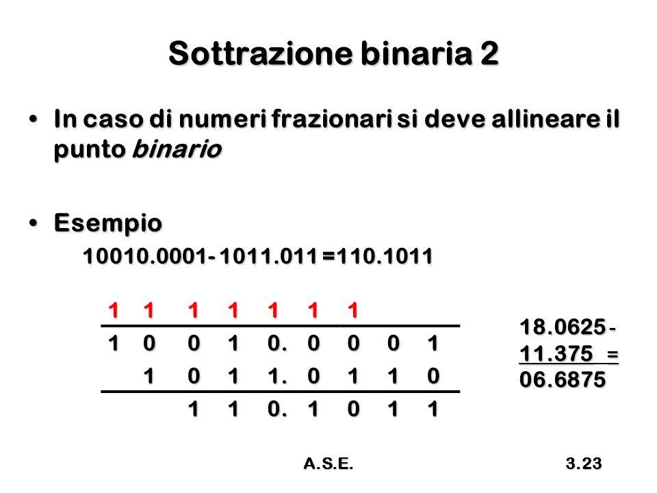 A.S.E.3.23 Sottrazione binaria 2 In caso di numeri frazionari si deve allineare il punto binarioIn caso di numeri frazionari si deve allineare il punto binario EsempioEsempio 10010.0001- 1011.011 =110.1011 1111111 10010.0001 1011.0110 110.1011 18.0625 - 11.375 = 06.6875