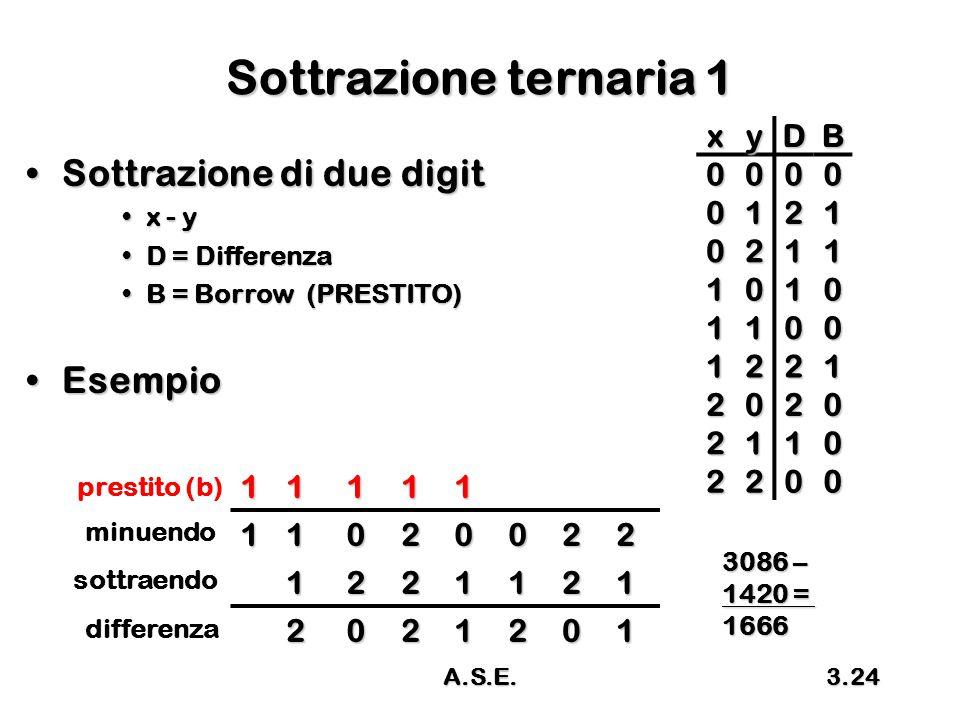 A.S.E.3.24 Sottrazione ternaria 1 Sottrazione di due digitSottrazione di due digit x - yx - y D = DifferenzaD = Differenza B = Borrow (PRESTITO)B = Bo