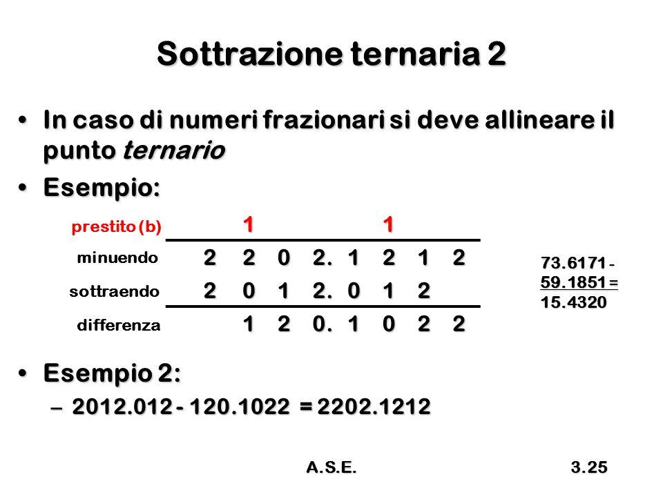 A.S.E.3.25 Sottrazione ternaria 2 In caso di numeri frazionari si deve allineare il punto ternarioIn caso di numeri frazionari si deve allineare il punto ternario Esempio:Esempio: Esempio 2:Esempio 2: –2012.012 - 120.1022 = 2202.1212 11 2202.1212 2012.012 120.1022 73.6171 - 59.1851 = 15.4320 prestito (b) minuendo sottraendo differenza